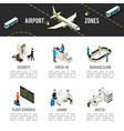 isometric airport zones template vector image vector image
