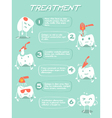 Cute tooth treatment banner vector image