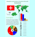 switzerland infographics for presentation all vector image