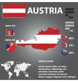 Country Infographics Template vector image