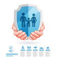 two hands insurance services conceptual vector image vector image