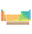 colorful periodic table of elements simple table vector image vector image