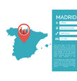madrid map infographic vector image vector image
