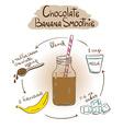 Sketch Chocolate Banana smoothie recipe vector image