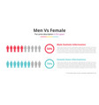 men vs woman infographic design with percentage vector image vector image