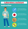 medical equipment instruction for lab assistant vector image vector image