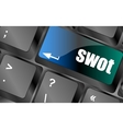 SWOT word on computer keyboard key button vector image