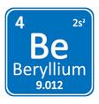 periodic table element beryllium icon vector image vector image