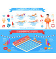 swimming pool and styles infographic poster vector image