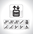 stairs and elevator directional icons