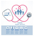 family health services vector image