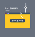 data phishing hacking online scam envelope vector image vector image