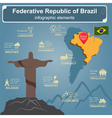 Brazil infographics statistical data sights vector image vector image