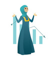 bancrupt muslim business woman with spread arms vector image vector image