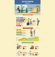 helpline infographic template vector image