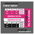 modern dirty pink set price chart tables vector image vector image