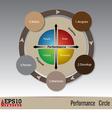 performancecircle vector image