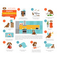 puppy care and safety in your home kitchen pet vector image vector image