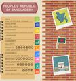 Bangladesh infographics statistical data sights vector image vector image