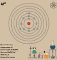 infographic element aluminium