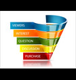 sales funnel for marketing infographic glossy vector image