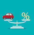 car and percent sign on scales loan and insurance vector image