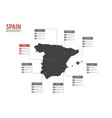 spain map infographics vector image