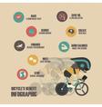 383bike infographicVS vector image