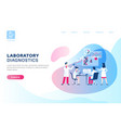 scientific research landing medical dna research vector image