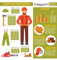 Lumberjack And Working Tools Infographics vector image vector image