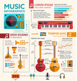 of different music insruments template vector image