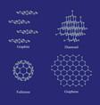 allotropes of carbon graphite diamond fullerene vector image