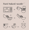 graphic info step by step of cooking fried noodle vector image vector image