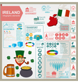 Ireland infographics statistical data sights vector image