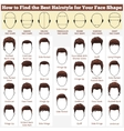 different faces and haircuts vector image vector image