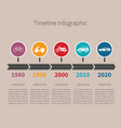 timeline infographic with transport icons and vector image