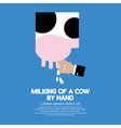 Milking of a Cow vector image vector image