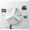 Electronic devices infographic presentation