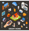 Smart Home Electronic Devices Isometric Poster vector image vector image