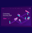 customer journey map isometric landing page banner