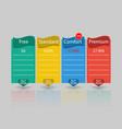 set offer tariffs ui ux banner for app vector image