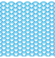 background of sea wave pattern vector image vector image