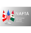 flags of nafta countries canada usa and mexico vector image