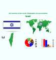 israel all countries of the world infographics vector image vector image