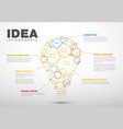 thin line idea infographic template vector image