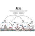travel russia poster in linear style vector image vector image