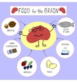 Info graphics Proper nutrition for the brain