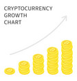 cryptocurrency growth chart vector image vector image