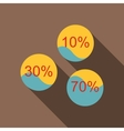 Percent showing infographics icon flat style vector image vector image