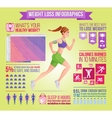 Woman running with earphones Weight loss fitness vector image vector image